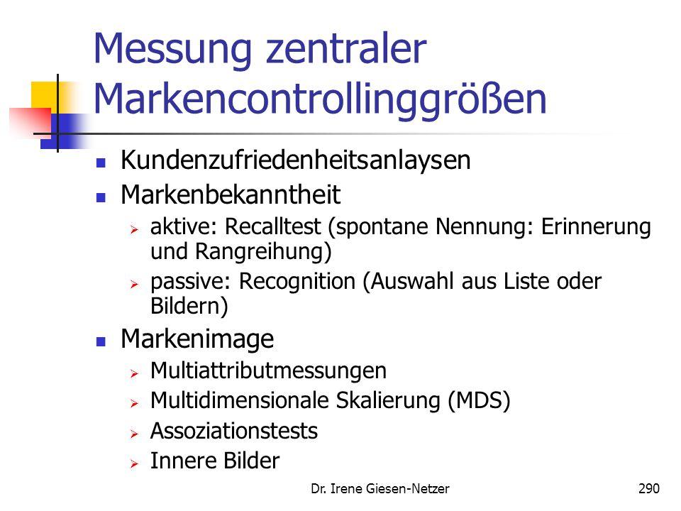 Messung zentraler Markencontrollinggrößen