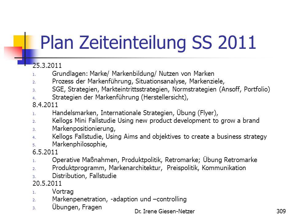 Plan Zeiteinteilung SS 2011