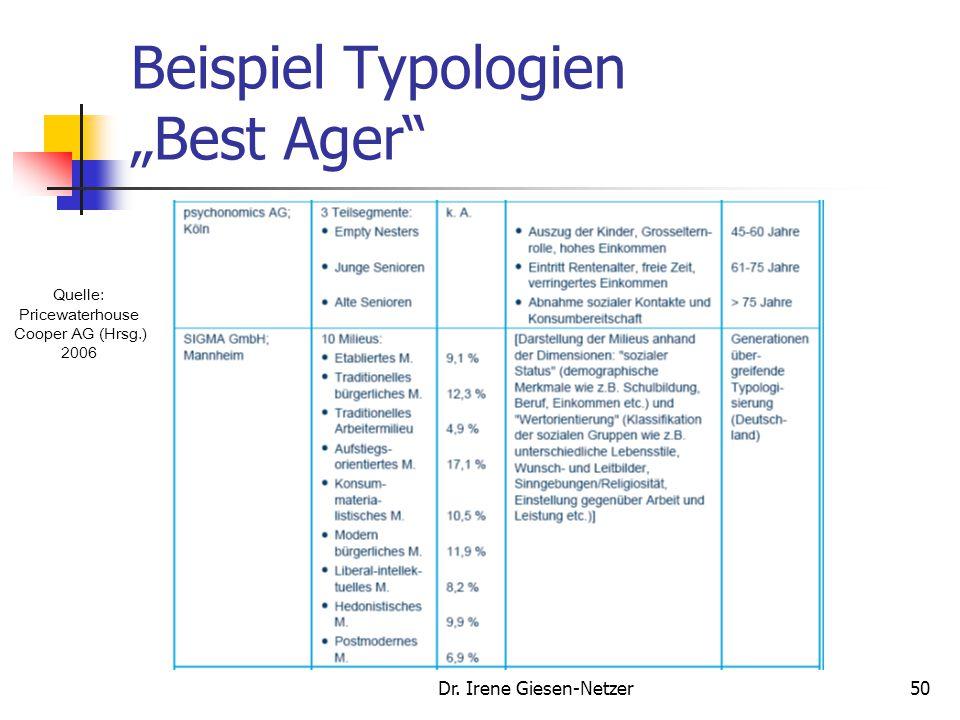 """Beispiel Typologien """"Best Ager"""