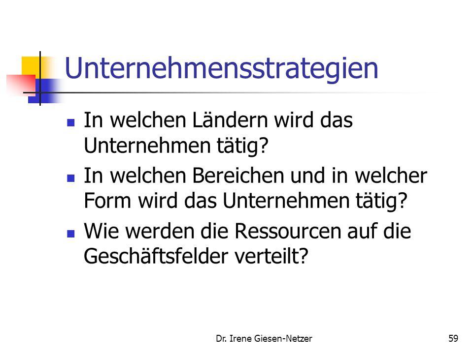 Unternehmensstrategien