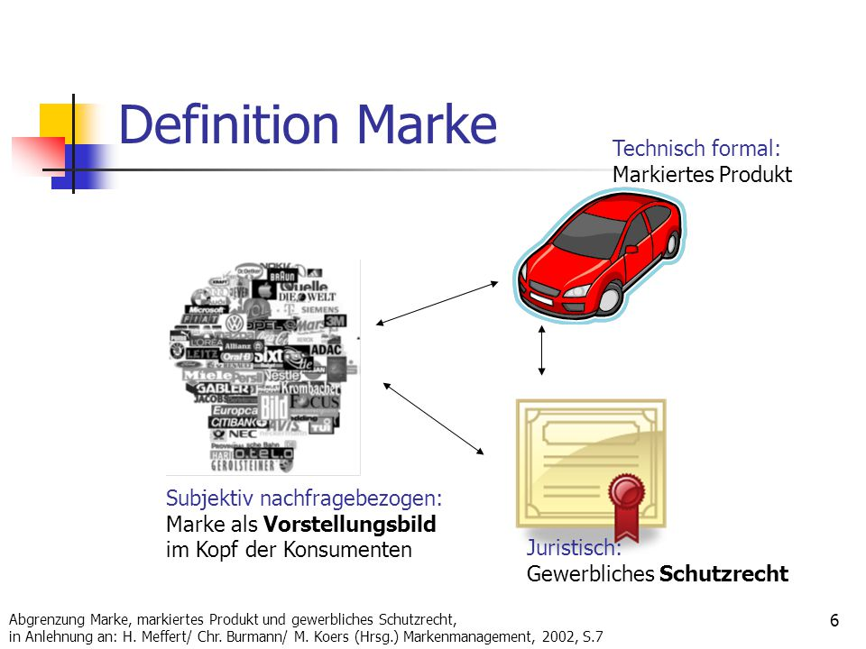 Definition Marke Technisch formal: Markiertes Produkt