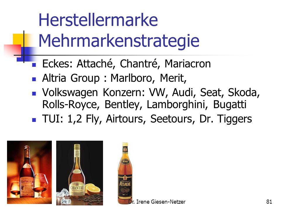 Herstellermarke Mehrmarkenstrategie