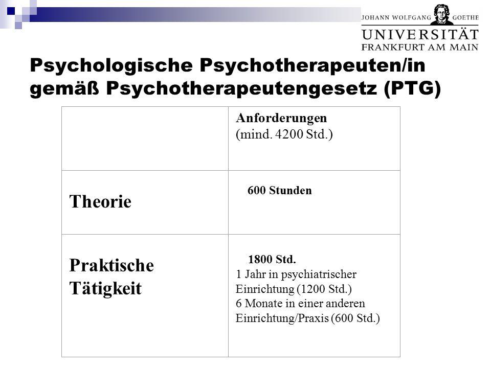 Psychologische Psychotherapeuten/in gemäß Psychotherapeutengesetz (PTG)