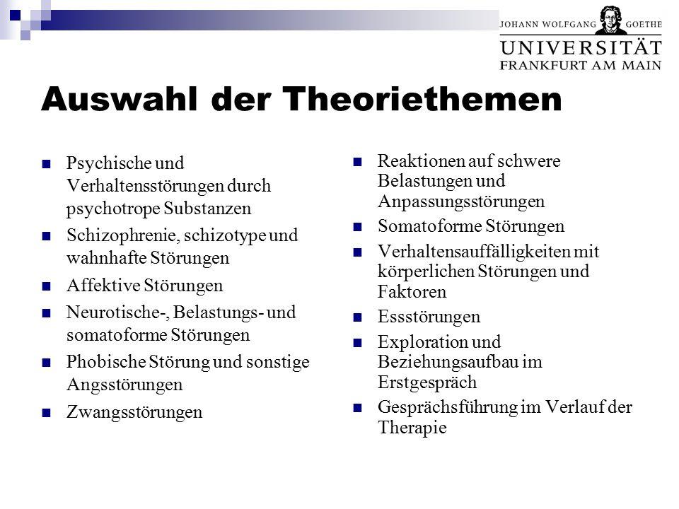 Auswahl der Theoriethemen