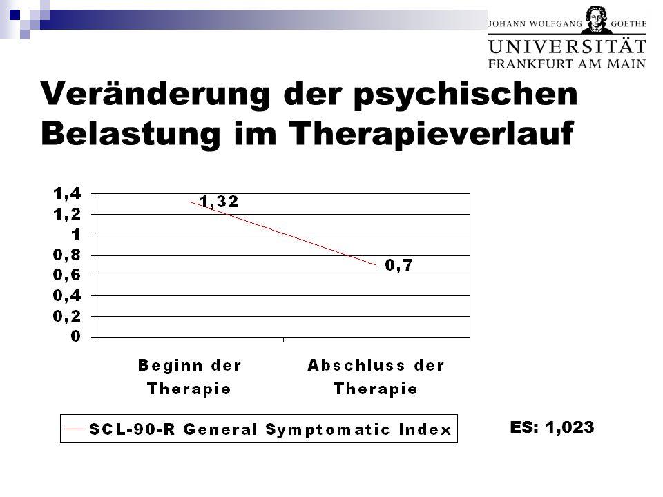 Veränderung der psychischen Belastung im Therapieverlauf