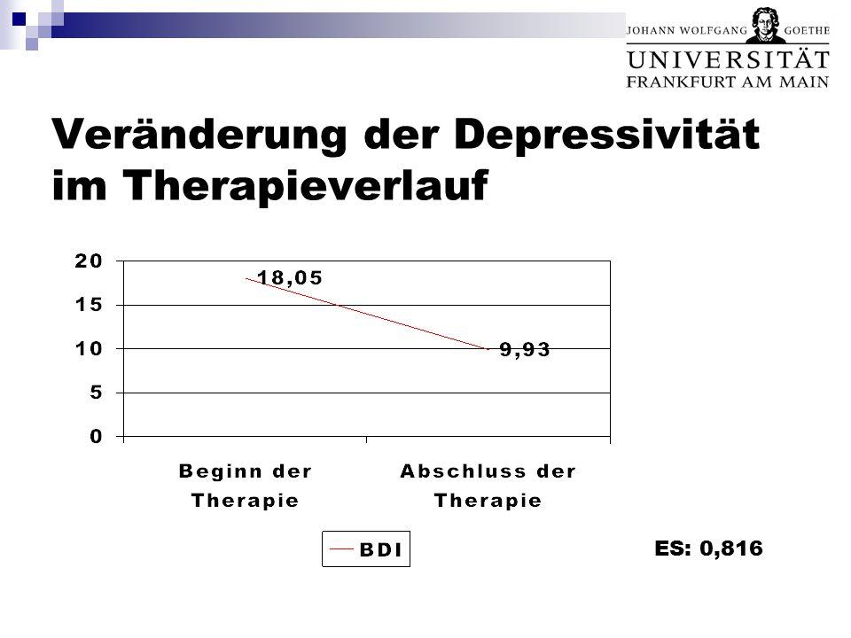 Veränderung der Depressivität im Therapieverlauf