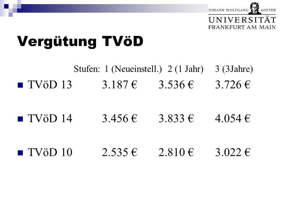 Vergütung TVöD TVöD 13 3.187 € 3.536 € 3.726 €
