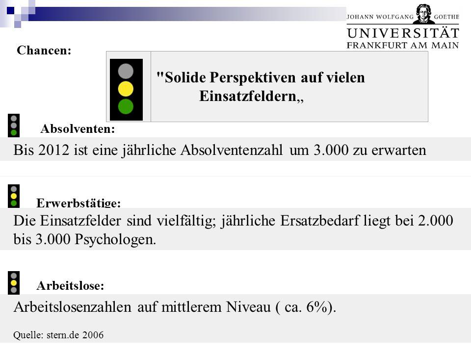 """Psychologie Solide Perspektiven auf vielen Einsatzfeldern"""""""
