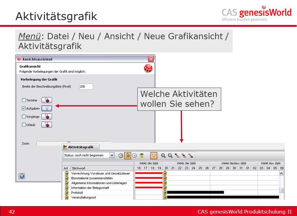 Aktivitätsgrafik Menü: Datei / Neu / Ansicht / Neue Grafikansicht / Aktivitätsgrafik.