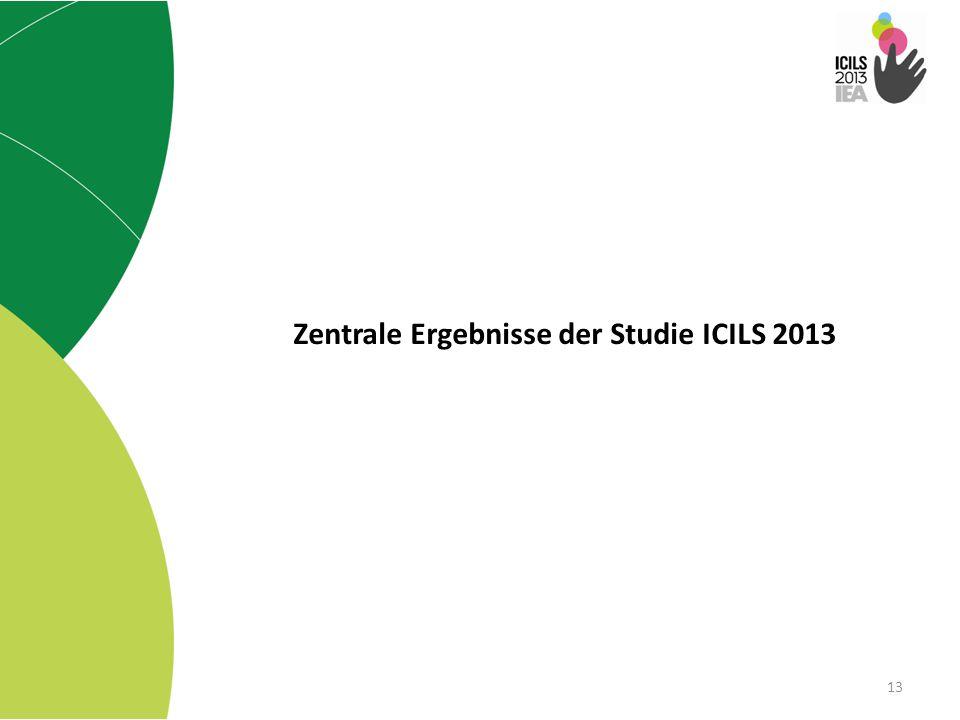Zentrale Ergebnisse der Studie ICILS 2013