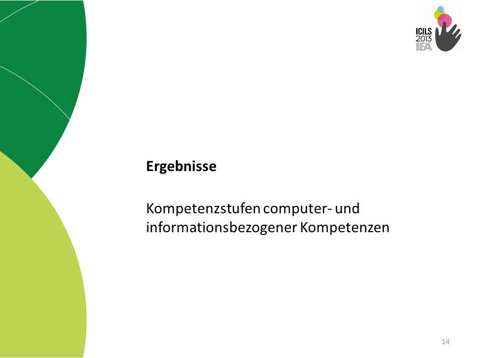 Ergebnisse Kompetenzstufen computer- und informationsbezogener Kompetenzen
