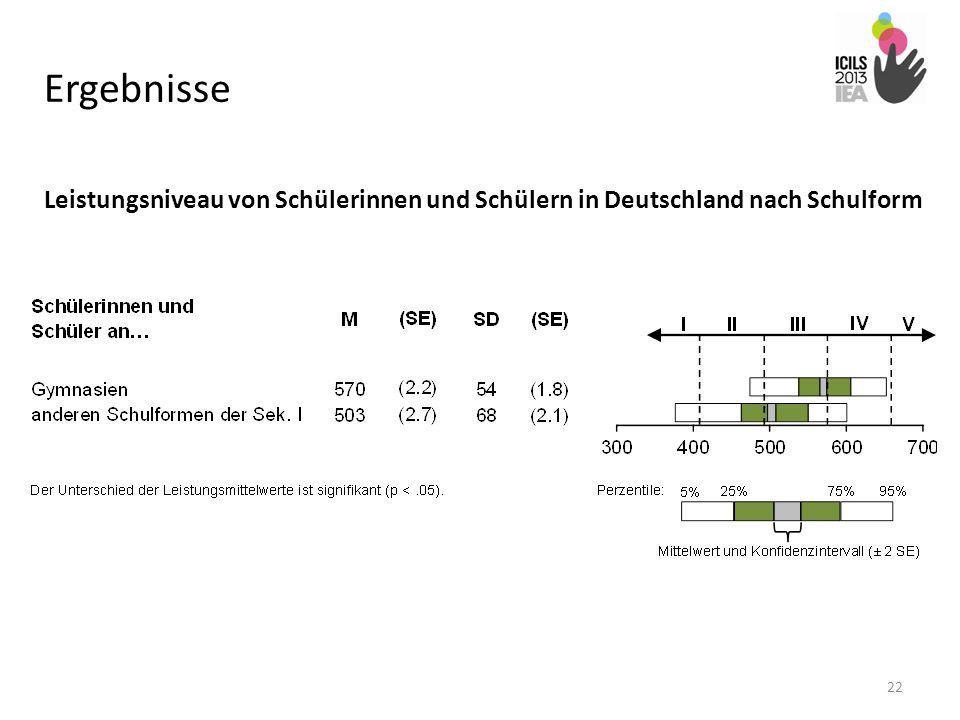 Ergebnisse Leistungsniveau von Schülerinnen und Schülern in Deutschland nach Schulform. Presseinfo S. 22.
