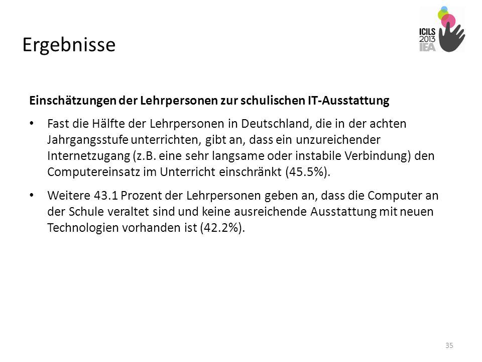 Ergebnisse Einschätzungen der Lehrpersonen zur schulischen IT-Ausstattung.