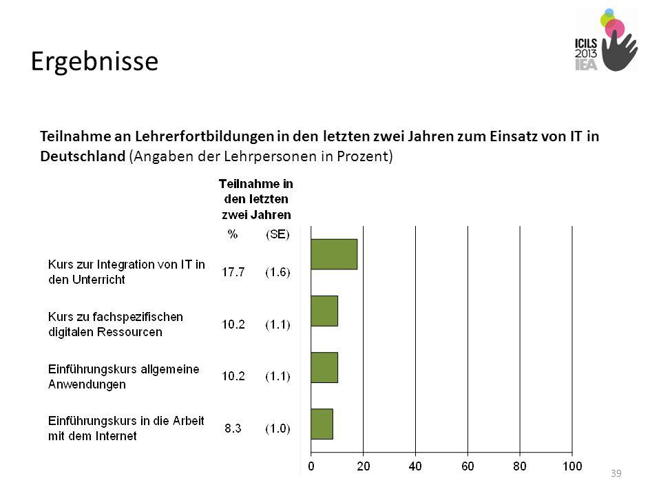 Ergebnisse Teilnahme an Lehrerfortbildungen in den letzten zwei Jahren zum Einsatz von IT in Deutschland (Angaben der Lehrpersonen in Prozent)