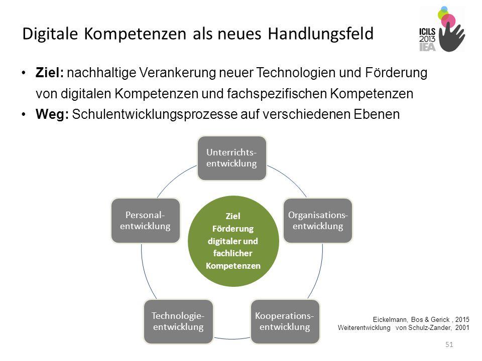 Förderung digitaler und fachlicher Kompetenzen