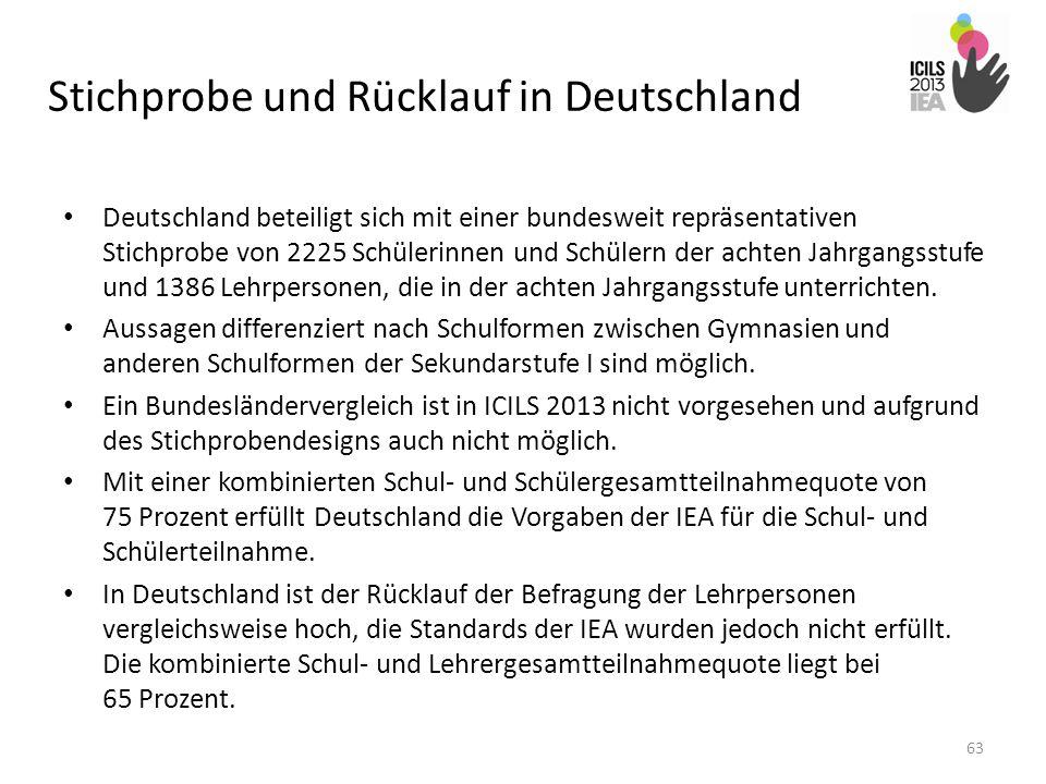 Stichprobe und Rücklauf in Deutschland
