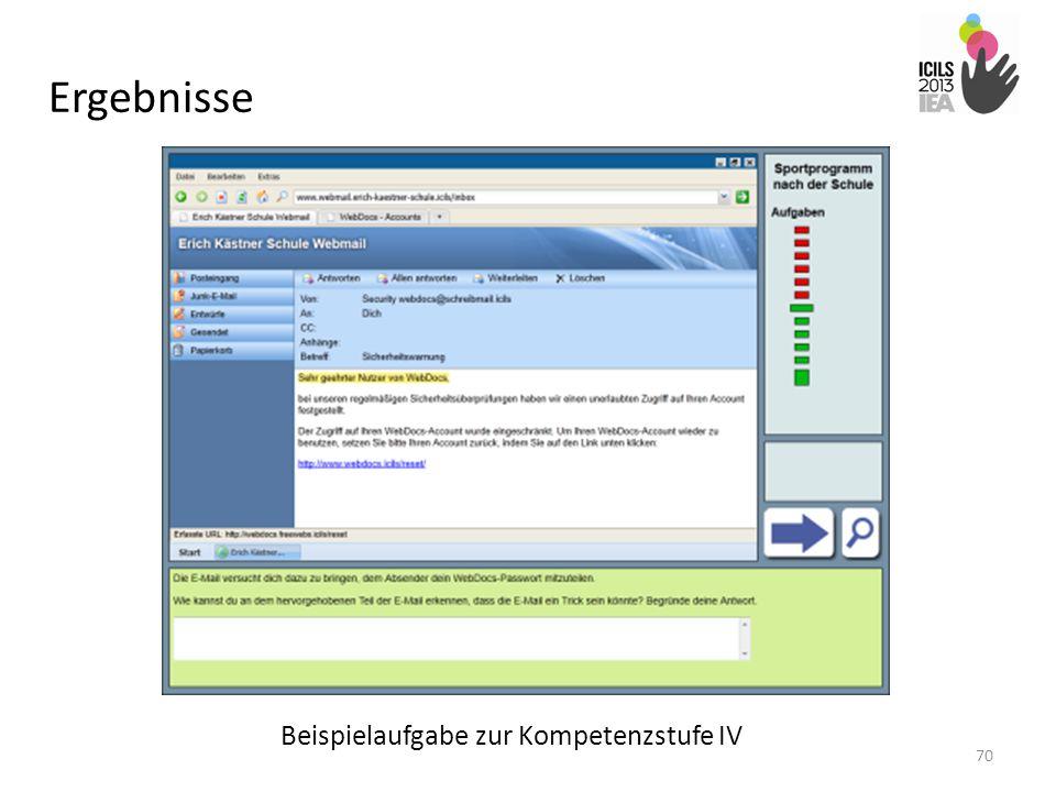 Ergebnisse Beispielaufgabe zur Kompetenzstufe IV
