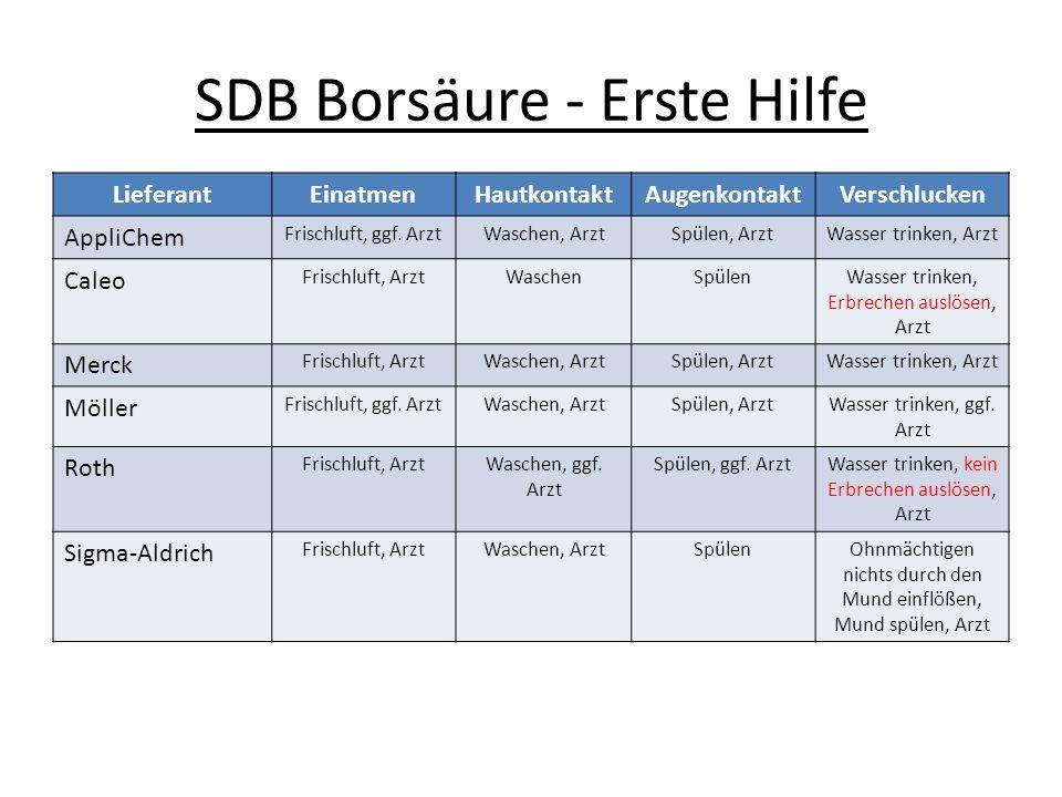 SDB Borsäure - Erste Hilfe