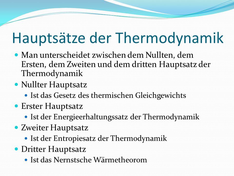 Hauptsätze der Thermodynamik