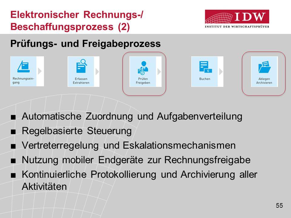 Elektronischer Rechnungs-/ Beschaffungsprozess (2)