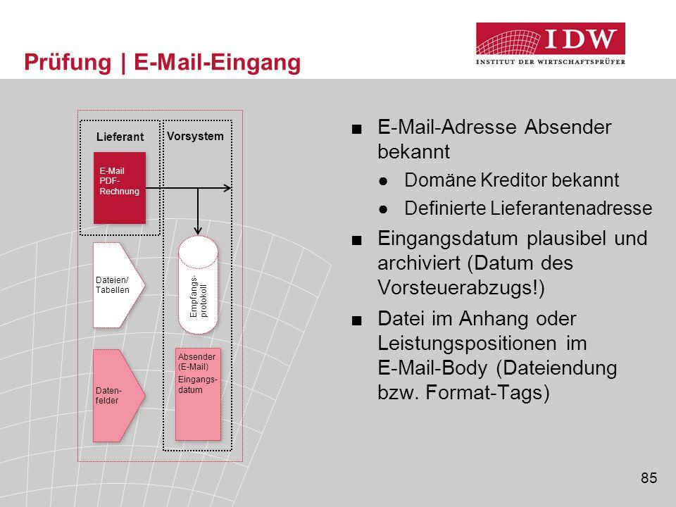 Prüfung | E-Mail-Eingang