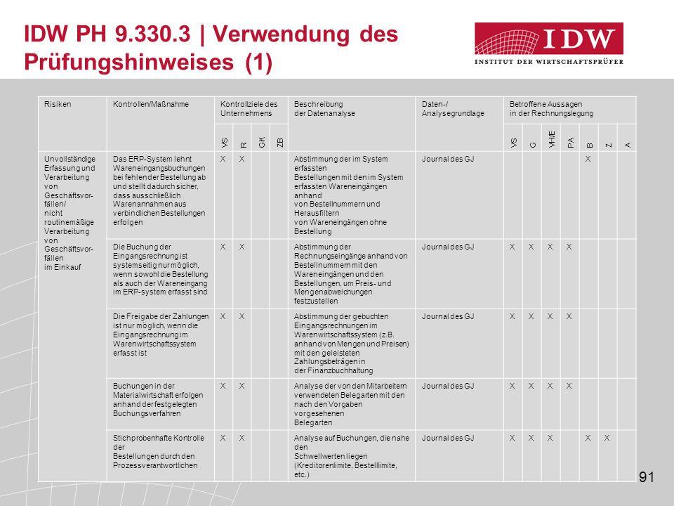 IDW PH 9.330.3 | Verwendung des Prüfungshinweises (1)