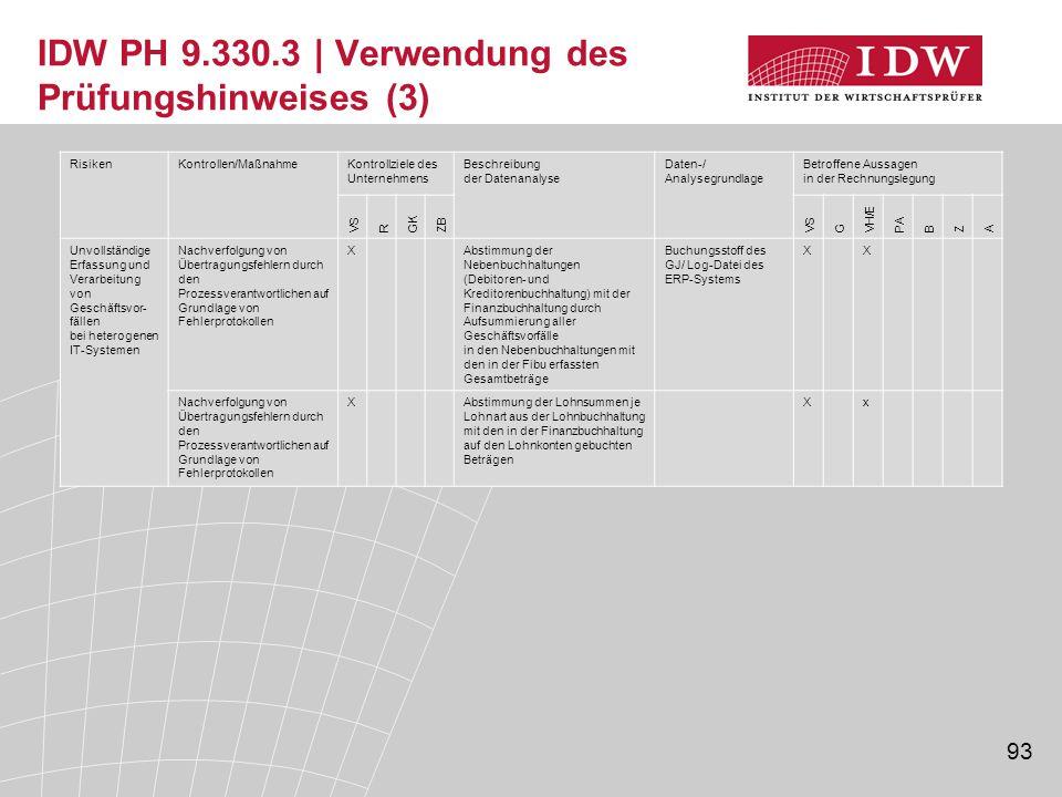 IDW PH 9.330.3 | Verwendung des Prüfungshinweises (3)