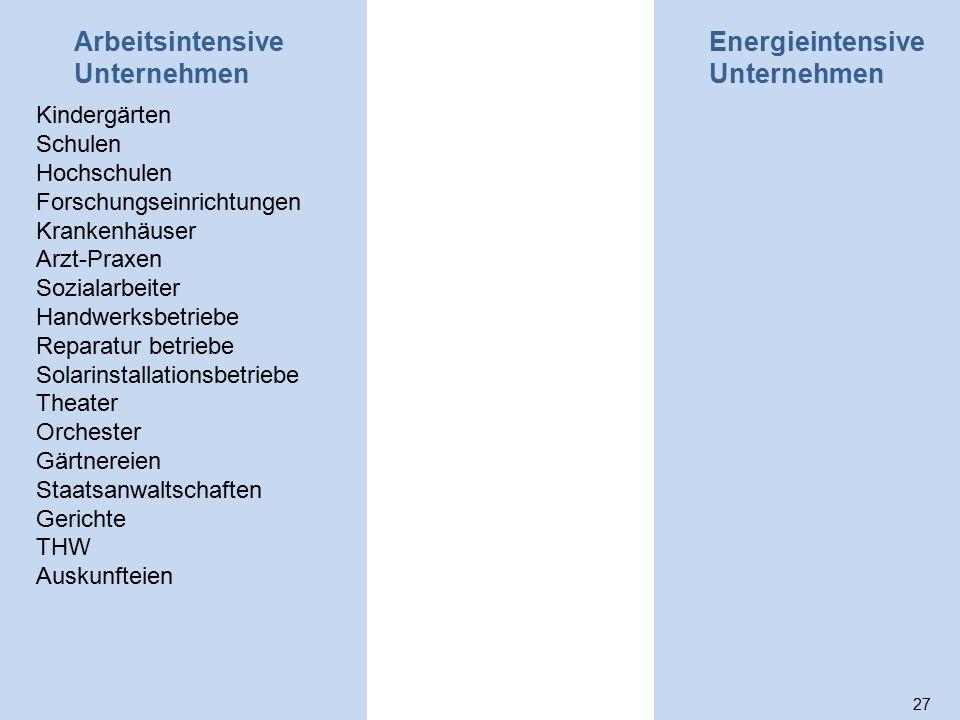 Arbeitsintensive Unternehmen Energieintensive Unternehmen