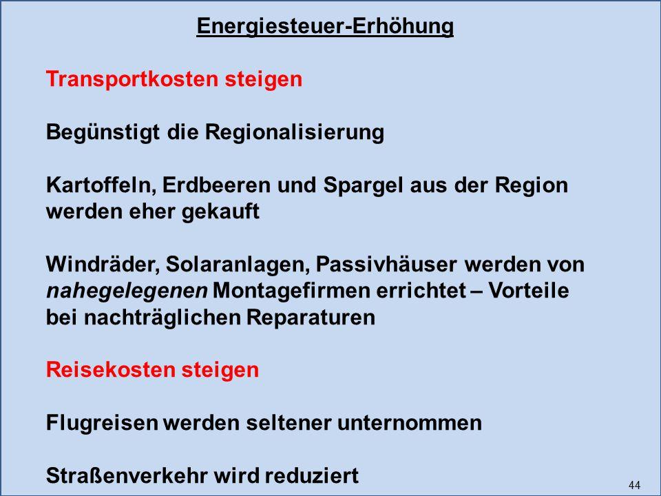Energiesteuer-Erhöhung