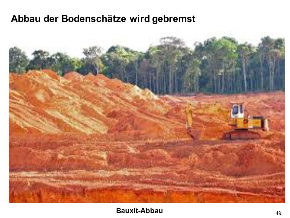 Abbau der Bodenschätze wird gebremst