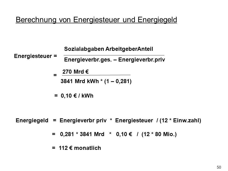 Berechnung von Energiesteuer und Energiegeld