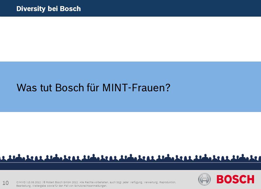 Was tut Bosch für MINT-Frauen