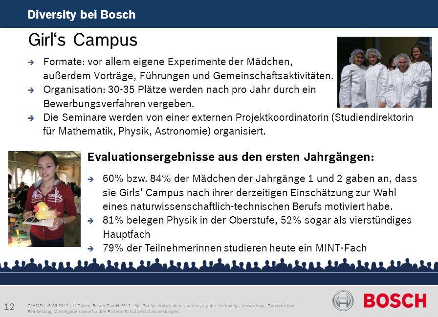 Girl's Campus Diversity bei Bosch
