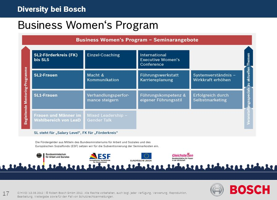 Business Women's Program