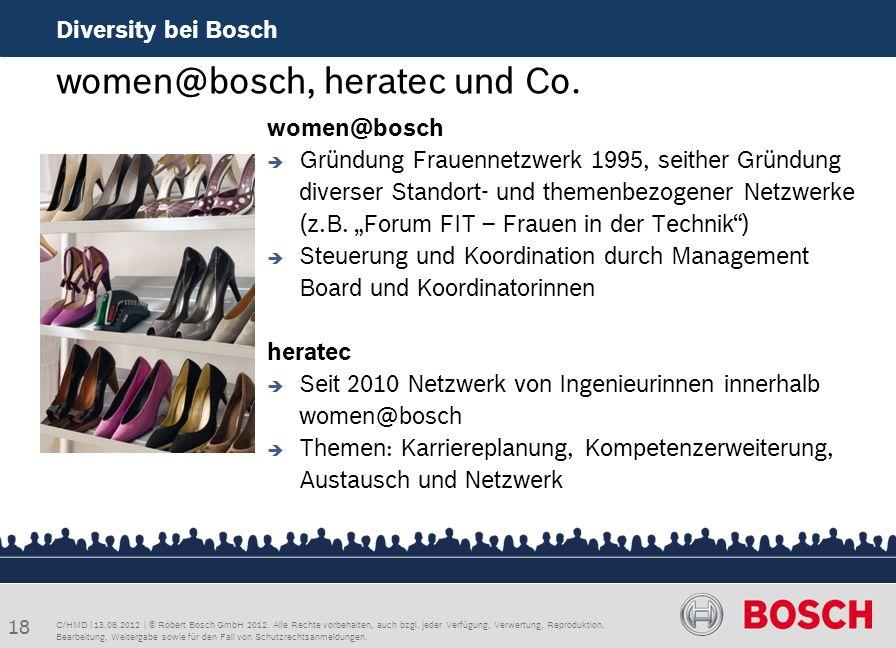 women@bosch, heratec und Co.