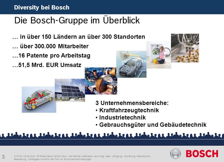 Die Bosch-Gruppe im Überblick