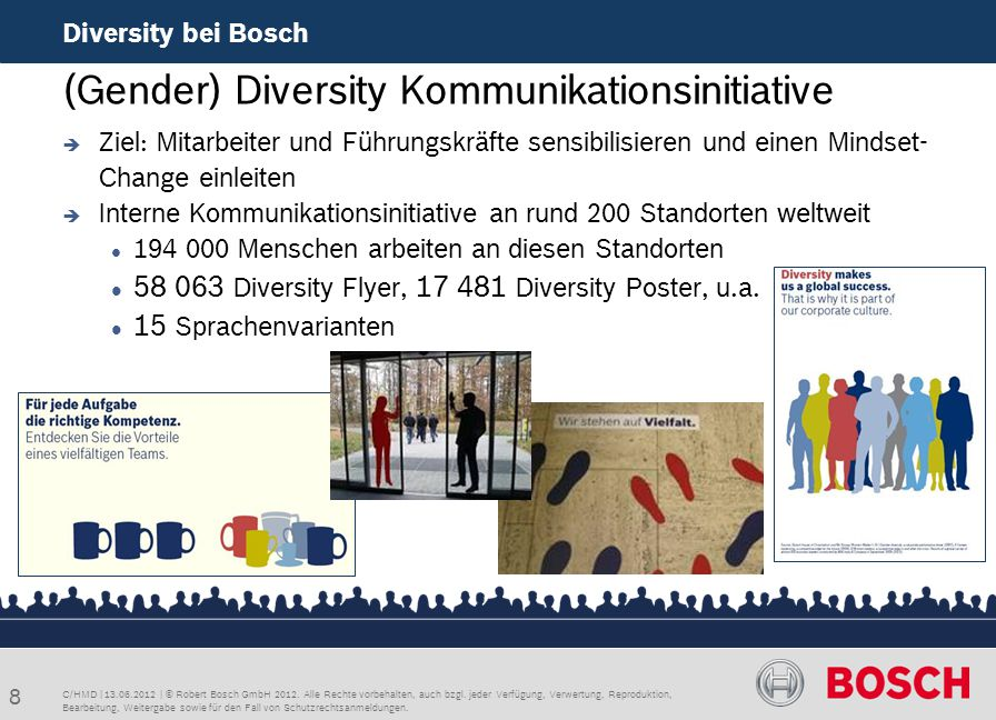 (Gender) Diversity Kommunikationsinitiative