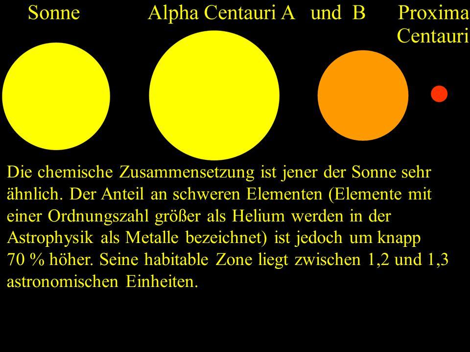 Die chemische Zusammensetzung ist jener der Sonne sehr ähnlich