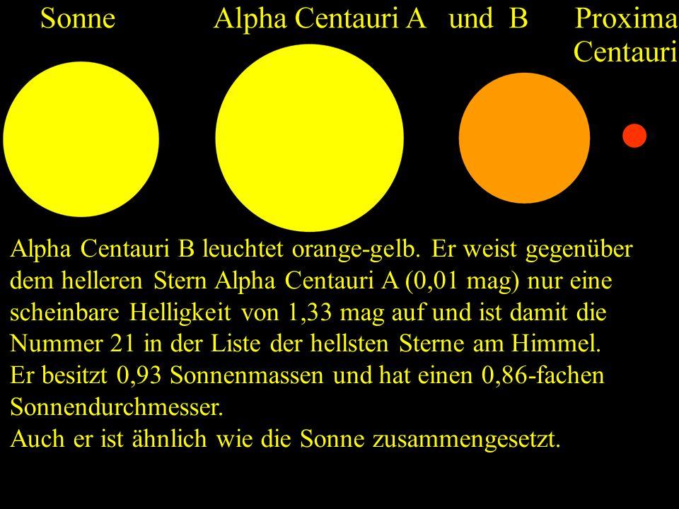 Alpha Centauri B leuchtet orange-gelb