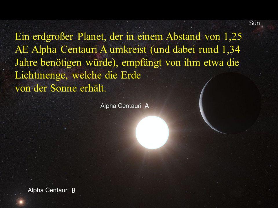 Ein erdgroßer Planet, der in einem Abstand von 1,25 AE Alpha Centauri A umkreist (und dabei rund 1,34 Jahre benötigen würde), empfängt von ihm etwa die Lichtmenge, welche die Erde