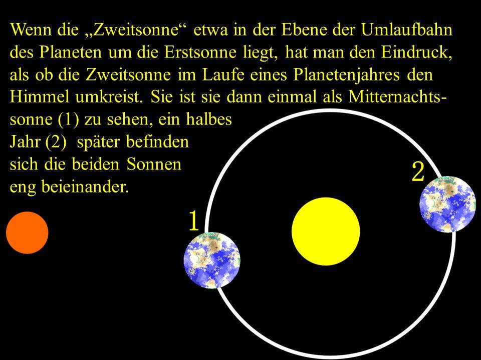 """Wenn die """"Zweitsonne etwa in der Ebene der Umlaufbahn des Planeten um die Erstsonne liegt, hat man den Eindruck, als ob die Zweitsonne im Laufe eines Planetenjahres den Himmel umkreist. Sie ist sie dann einmal als Mitternachts-sonne (1) zu sehen, ein halbes"""