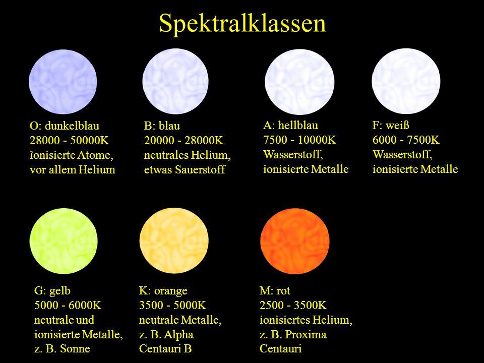 Spektralklassen O: dunkelblau 28000 - 50000K