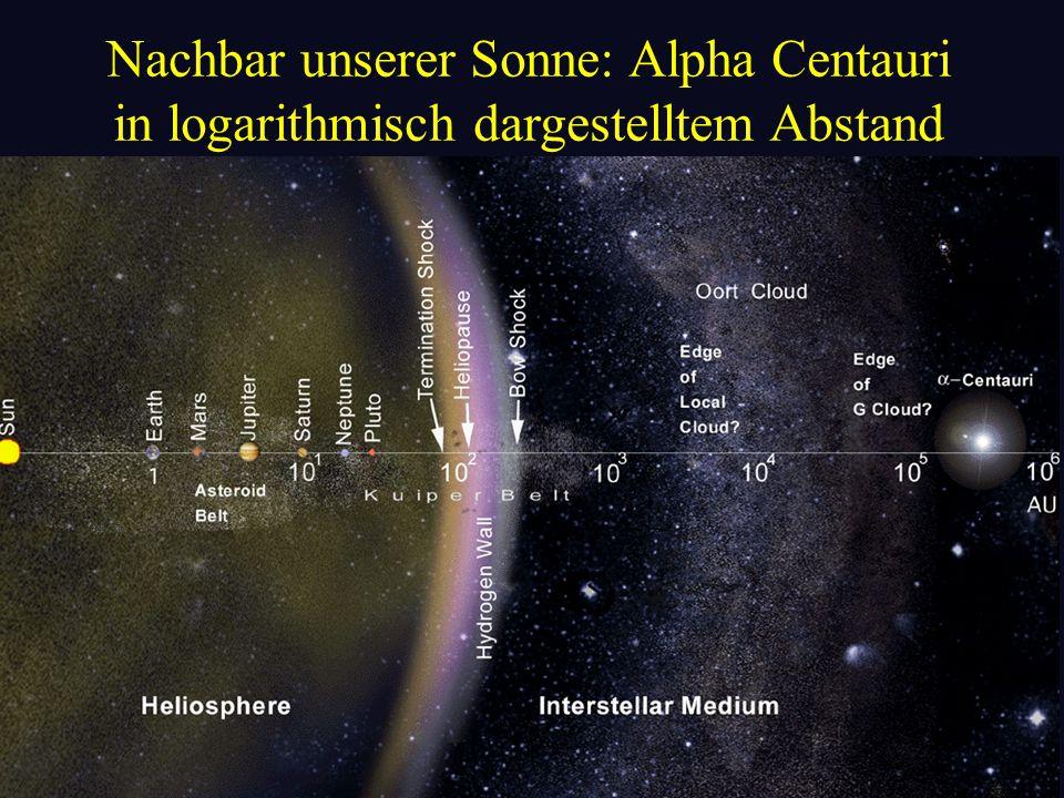 Nachbar unserer Sonne: Alpha Centauri in logarithmisch dargestelltem Abstand