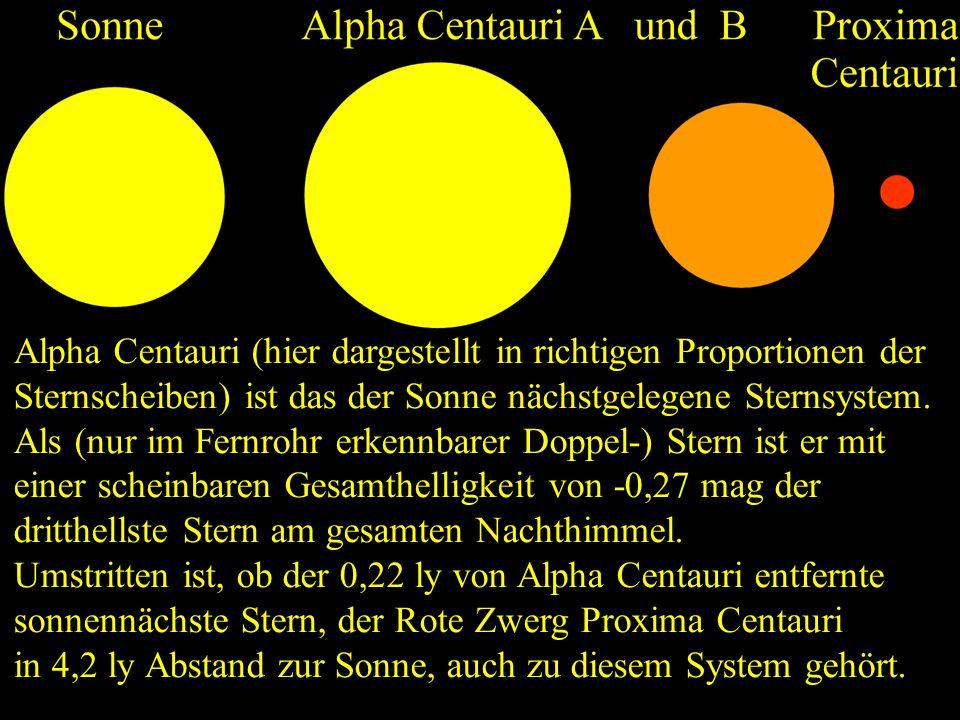 Alpha Centauri (hier dargestellt in richtigen Proportionen der Sternscheiben) ist das der Sonne nächstgelegene Sternsystem. Als (nur im Fernrohr erkennbarer Doppel-) Stern ist er mit einer scheinbaren Gesamthelligkeit von -0,27 mag der dritthellste Stern am gesamten Nachthimmel.