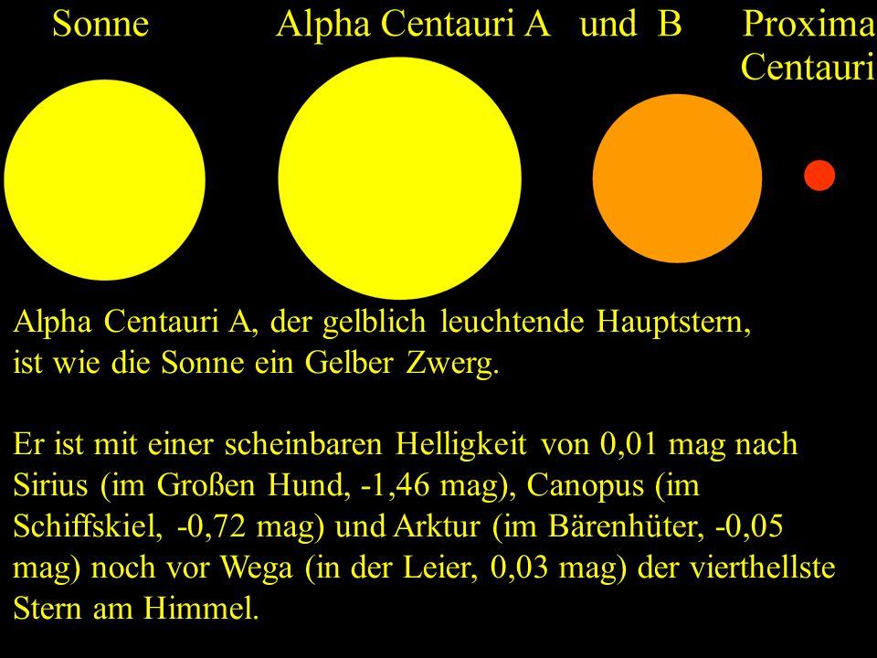 Alpha Centauri A, der gelblich leuchtende Hauptstern,