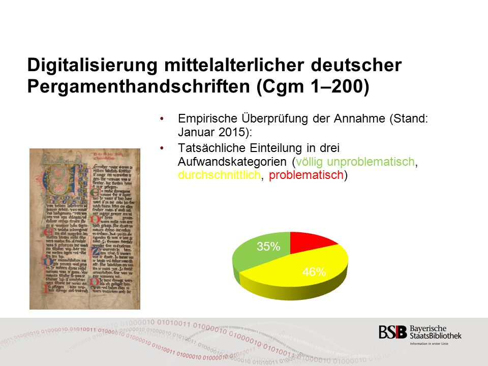 Digitalisierung mittelalterlicher deutscher Pergamenthandschriften (Cgm 1–200)
