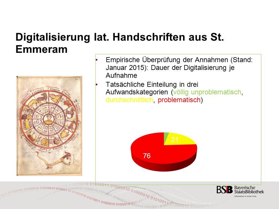 Digitalisierung lat. Handschriften aus St. Emmeram