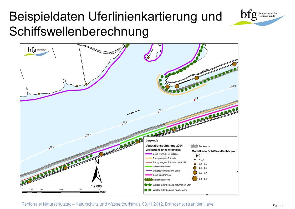 Beispieldaten Uferlinienkartierung und Schiffswellenberechnung