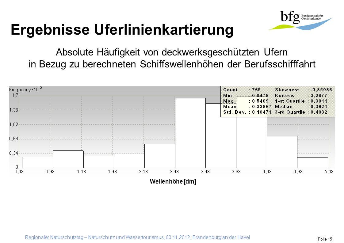 Ergebnisse Uferlinienkartierung
