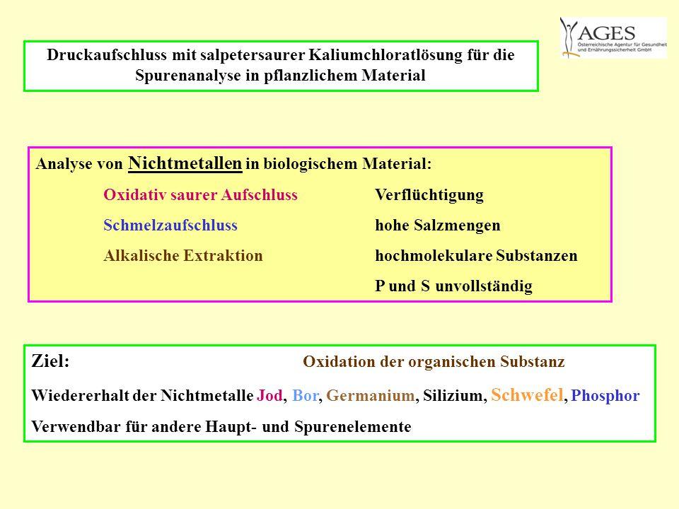 Ziel: Oxidation der organischen Substanz